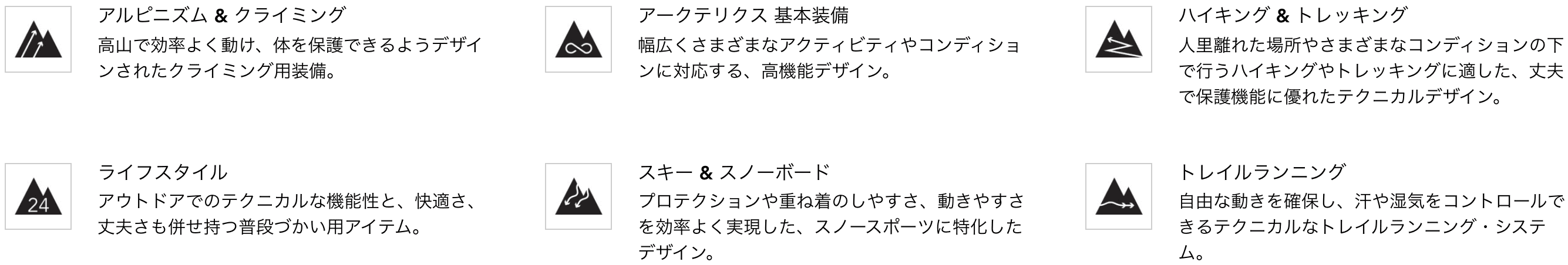 アークテリクスカテゴリー11
