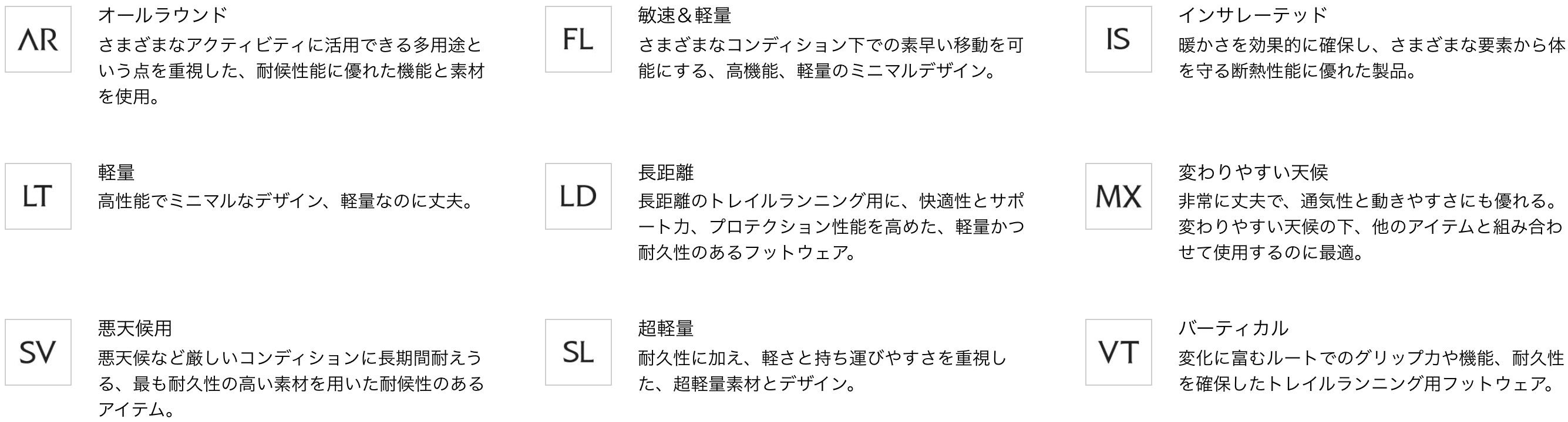 アークテリクスカテゴリー7