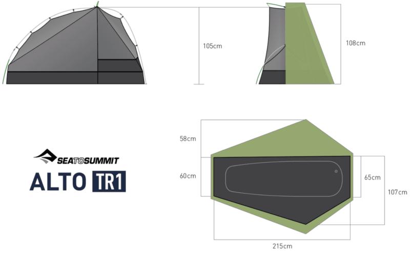 altotr1の概要図