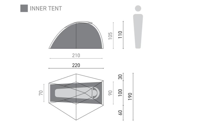 テントの概要図